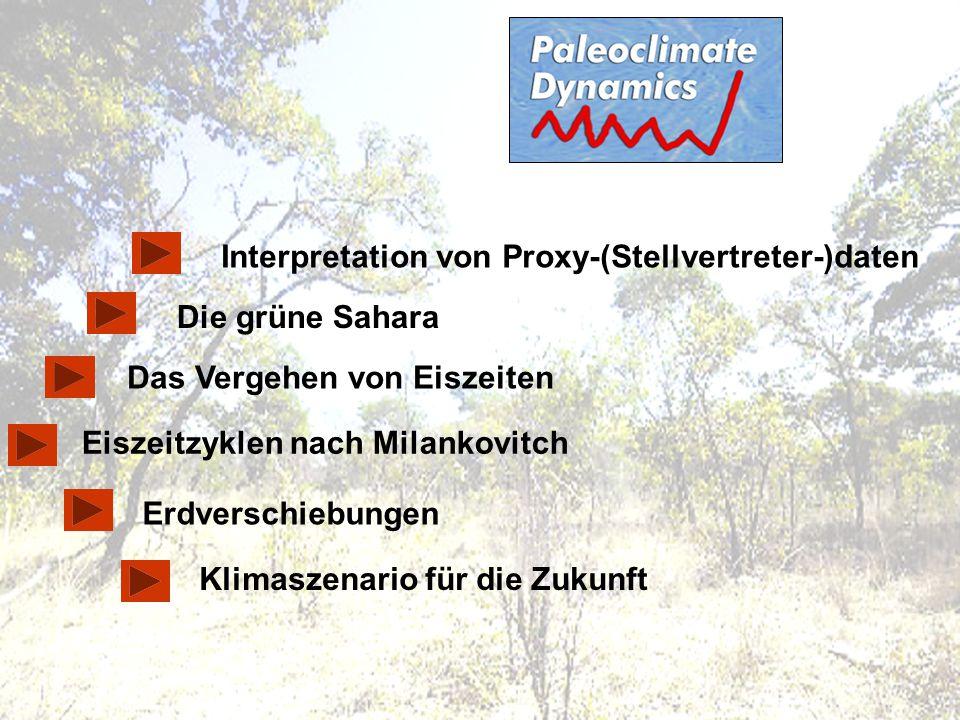 Klimaszenario für die Zukunft Eiszeitzyklen nach Milankovitch Interpretation von Proxy-(Stellvertreter-)daten Das Vergehen von Eiszeiten Die grüne Sah