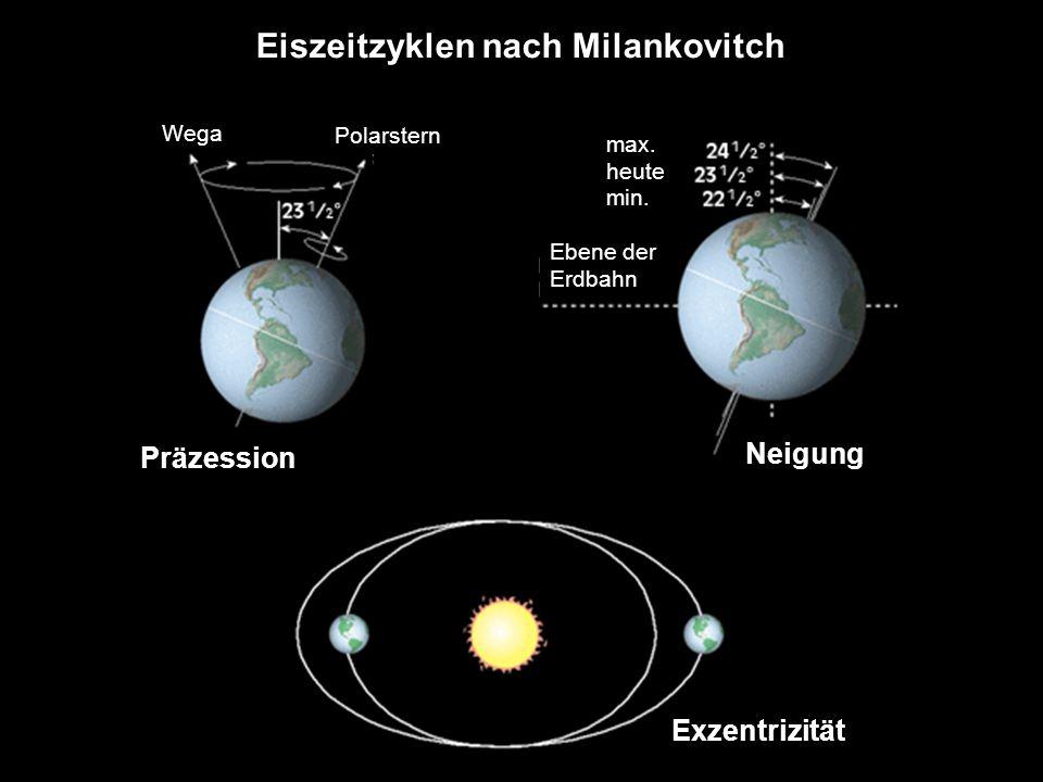 Polarstern Präzession Neigung Ebene der Erdbahn max. heute min. Exzentrizität Wega Eiszeitzyklen nach Milankovitch