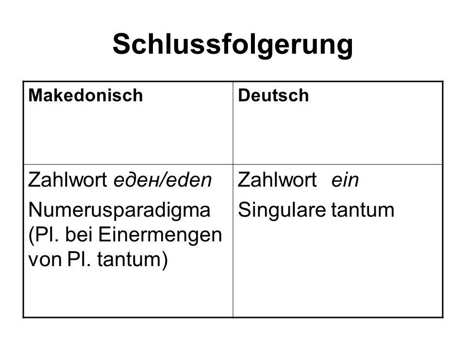 Schlussfolgerung MakedonischDeutsch Zahlwort еден/eden Numerusparadigma (Pl. bei Einermengen von Pl. tantum) Zahlwort ein Singulare tantum