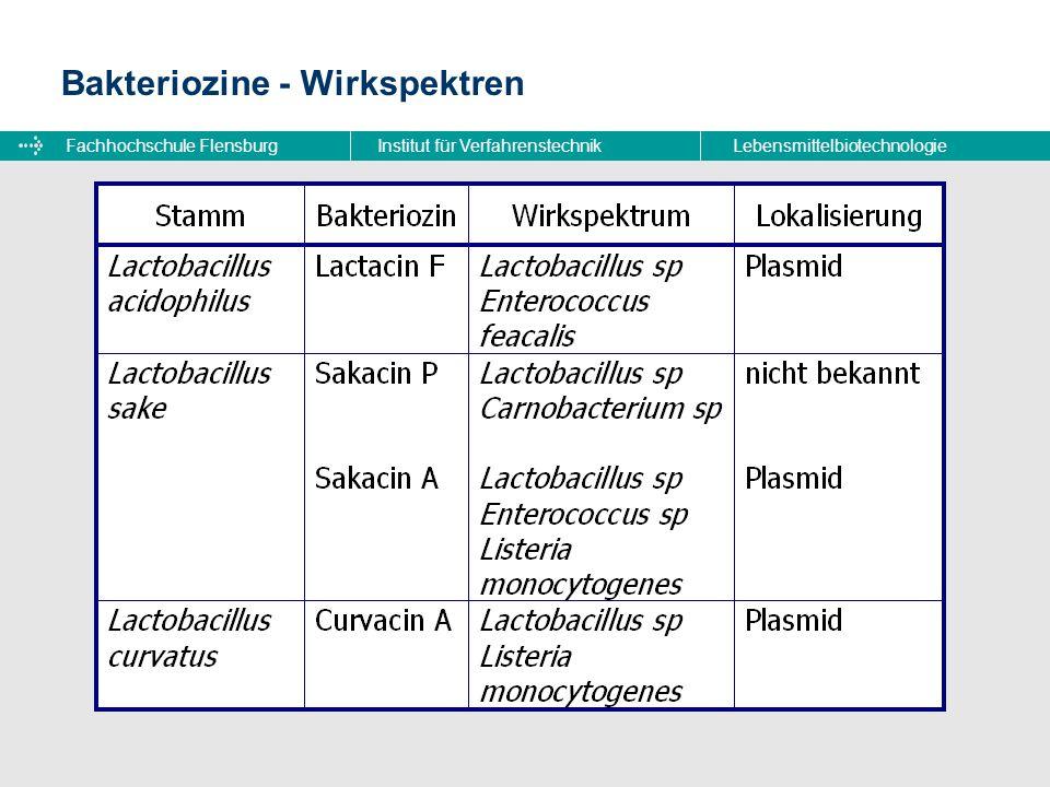 Fachhochschule FlensburgInstitut für VerfahrenstechnikLebensmittelbiotechnologie Bakteriozine - Wirkspektren
