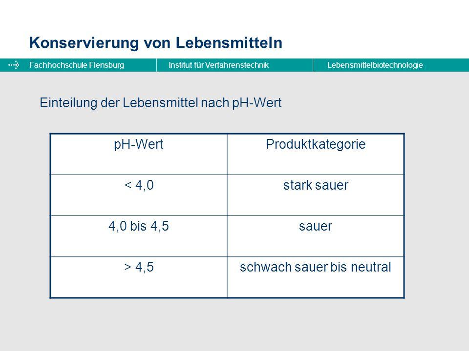 Fachhochschule FlensburgInstitut für VerfahrenstechnikLebensmittelbiotechnologie Konservierung von Lebensmitteln Einteilung der Lebensmittel nach pH-W