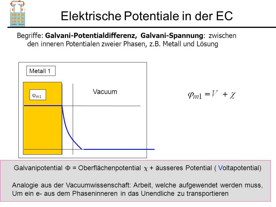 Nernstsche Gleichung Im elektrochemischen Gleichgewicht gilt: Dies bedeutet für zwei aneinandergrenzende Phasen im GGW: bzw: und