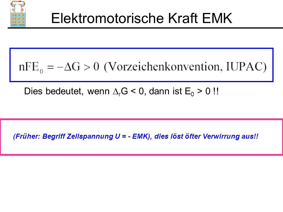 Elektromotorische Kraft EMK Dies bedeutet, wenn  r G 0 !.