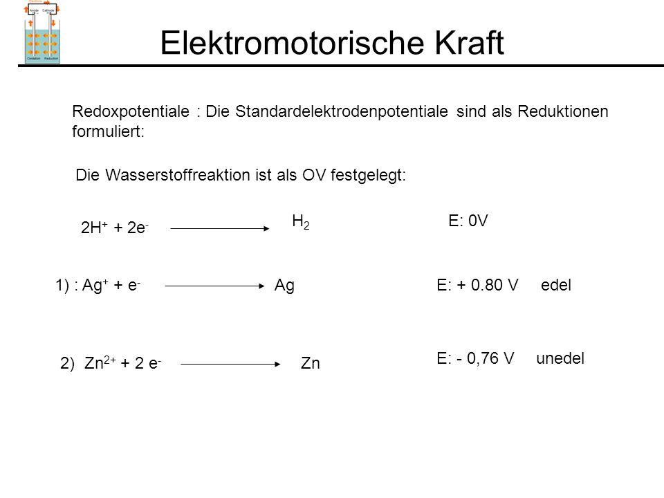 Elektromotorische Kraft Redoxpotentiale : Die Standardelektrodenpotentiale sind als Reduktionen formuliert: Die Wasserstoffreaktion ist als OV festgelegt: 2H + + 2e - H2H2 1) : Ag + +e-e- AgE: + 0.80 V E: 0V 2) Zn 2+ + 2 e - Zn E: - 0,76 V edel unedel