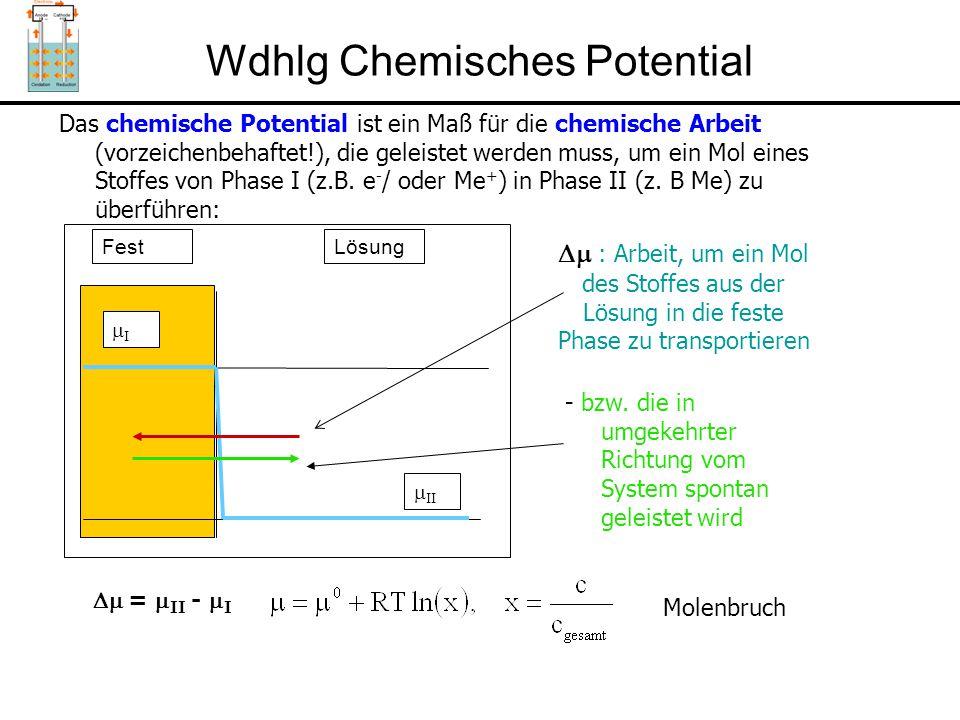 Elektrische Potentiale Metall 1  m1  Lsg Lösung Doppelschichten zF  : Arbeit, um ein Mol eines Ions aus der Lösung an die Elektrode in einem elektrischen Feld zu transportieren - bzw.