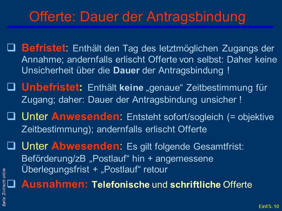 Einf 5- 10 Barta: Zivilrecht online Offerte: Dauer der Antragsbindung qBefristet: Enthält den Tag des letztmöglichen Zugangs der Annahme; andernfalls
