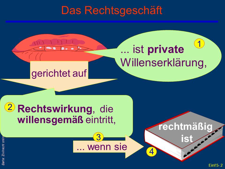 Einf 5- 2 Barta: Zivilrecht online Das Rechtsgeschäft rechtmäßig ist... ist private Willenserklärung, 1 gerichtet auf Rechtswirkung, die willensgemäß
