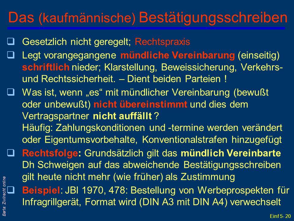 Einf 5- 20 Barta: Zivilrecht online Das (kaufmännische) Bestätigungsschreiben qGesetzlich nicht geregelt; Rechtspraxis qLegt vorangegangene mündliche
