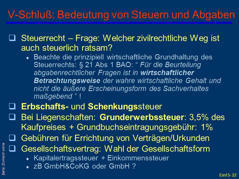 Einf 5- 22 Barta: Zivilrecht online V-Schluß: Bedeutung von Steuern und Abgaben qSteuerrecht – Frage: Welcher zivilrechtliche Weg ist auch steuerlich ratsam.