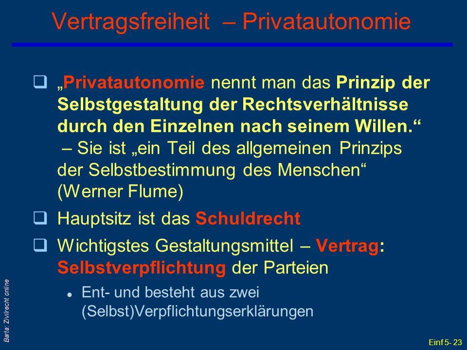 """Einf 5- 23 Barta: Zivilrecht online Vertragsfreiheit – Privatautonomie q""""Privatautonomie nennt man das Prinzip der Selbstgestaltung der Rechtsverhältn"""