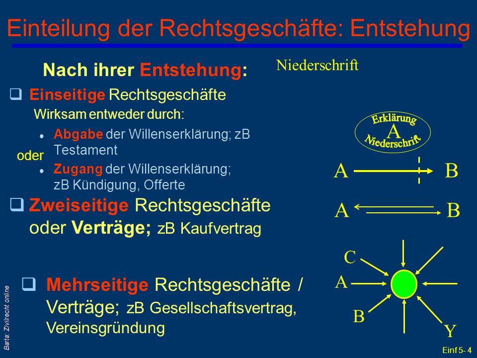 Einf 5- 4 Barta: Zivilrecht online Einteilung der Rechtsgeschäfte: Entstehung Nach ihrer Entstehung: qEinseitige Rechtsgeschäfte Wirksam entweder durc