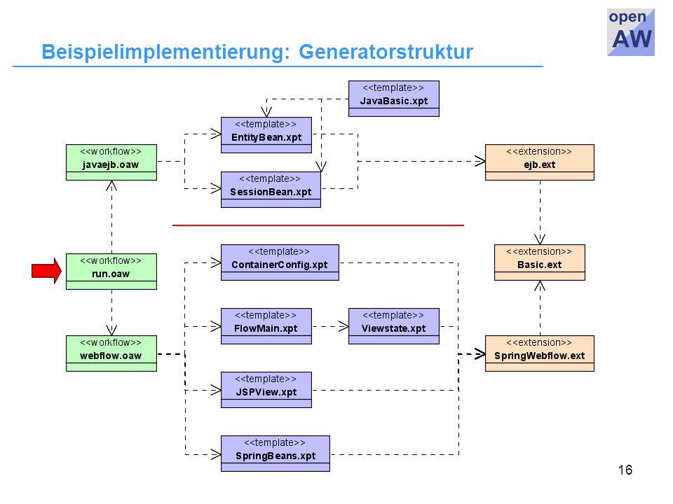 16 Beispielimplementierung: Generatorstruktur