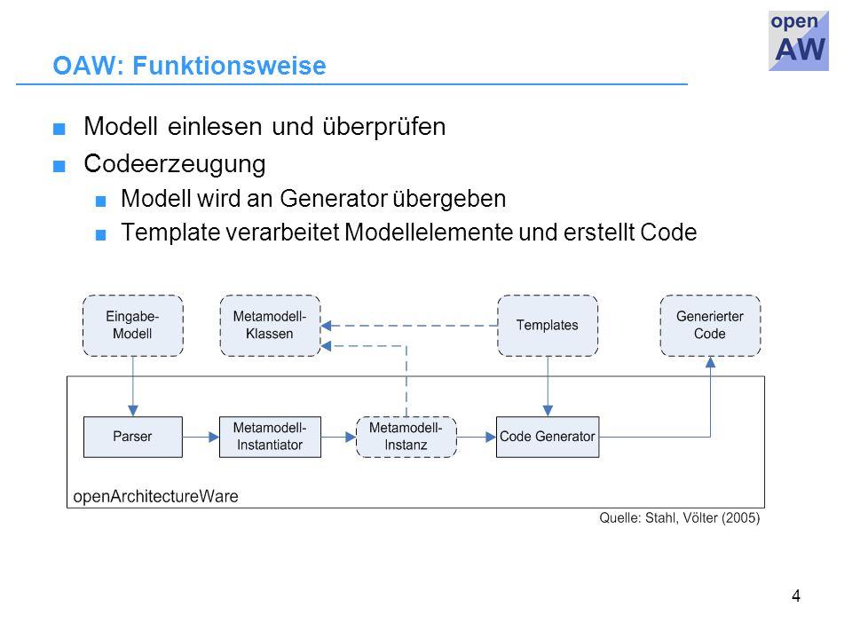 4 OAW: Funktionsweise ■Modell einlesen und überprüfen ■Codeerzeugung ■ Modell wird an Generator übergeben ■ Template verarbeitet Modellelemente und erstellt Code
