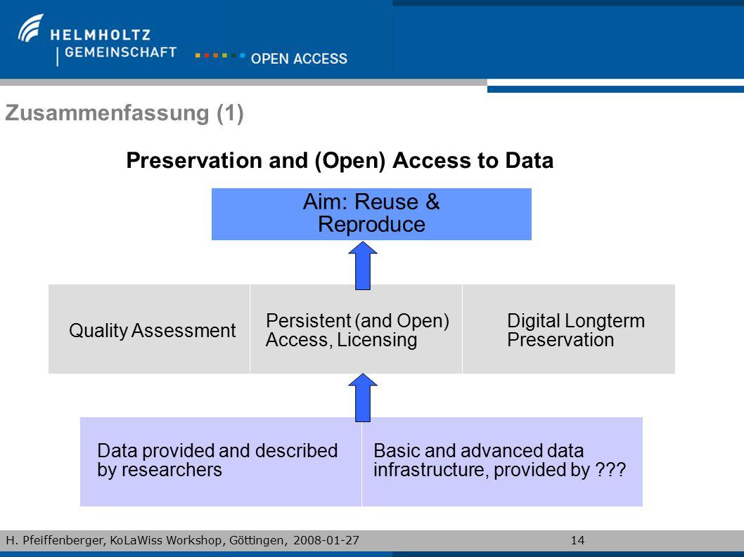 H. Pfeiffenberger, KoLaWiss Workshop, Göttingen, 2008-01-2714 Zusammenfassung (1) Preservation and (Open) Access to Data Aim: Reuse & Reproduce Data p