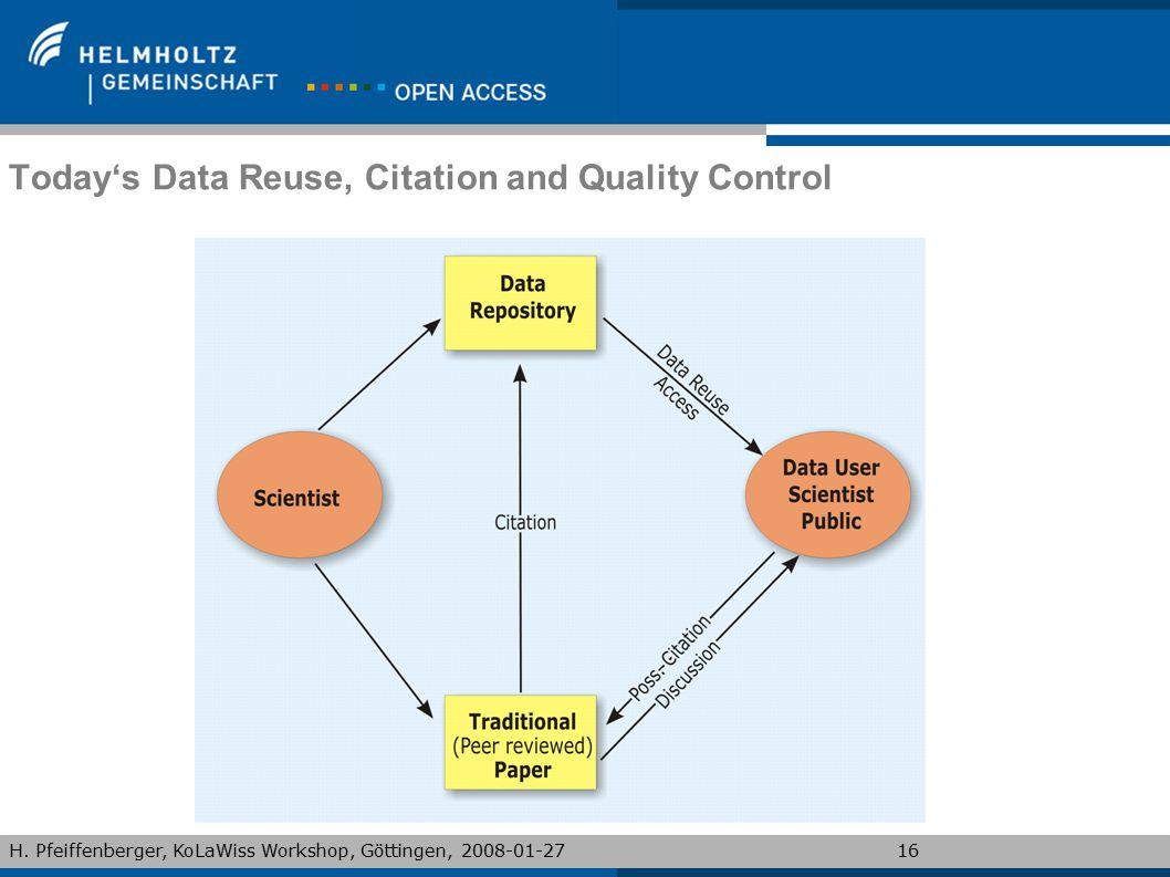 H. Pfeiffenberger, KoLaWiss Workshop, Göttingen, 2008-01-2716 Today's Data Reuse, Citation and Quality Control
