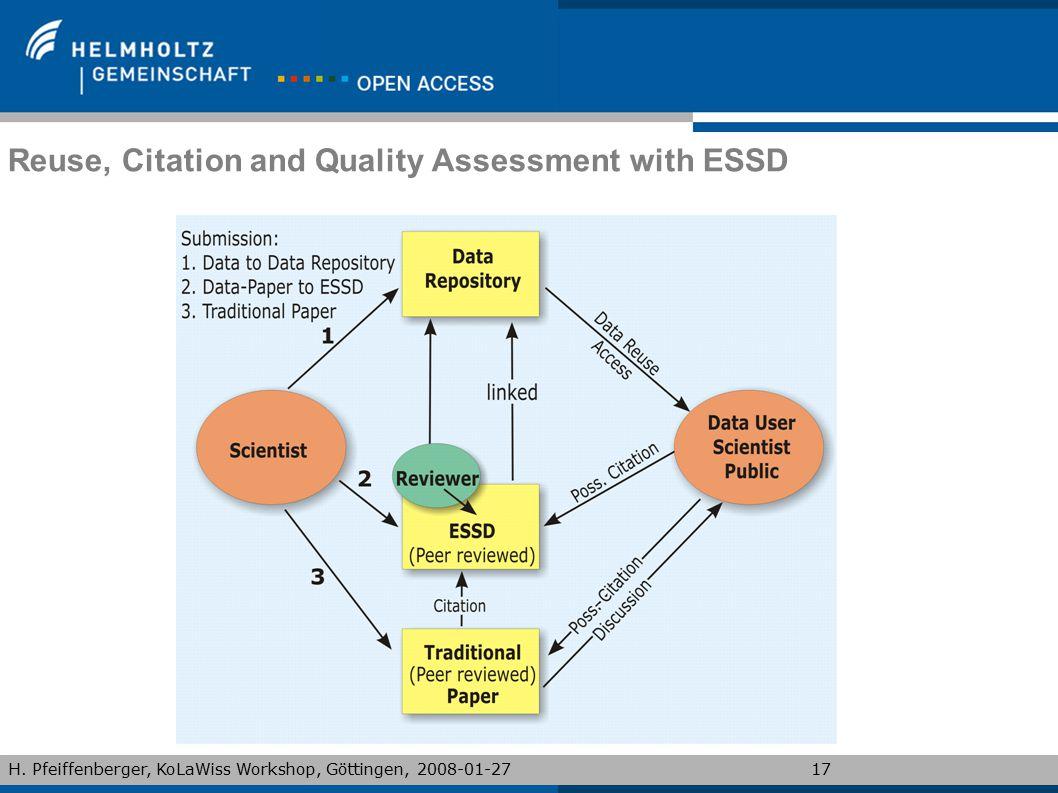 H. Pfeiffenberger, KoLaWiss Workshop, Göttingen, 2008-01-2717 Reuse, Citation and Quality Assessment with ESSD