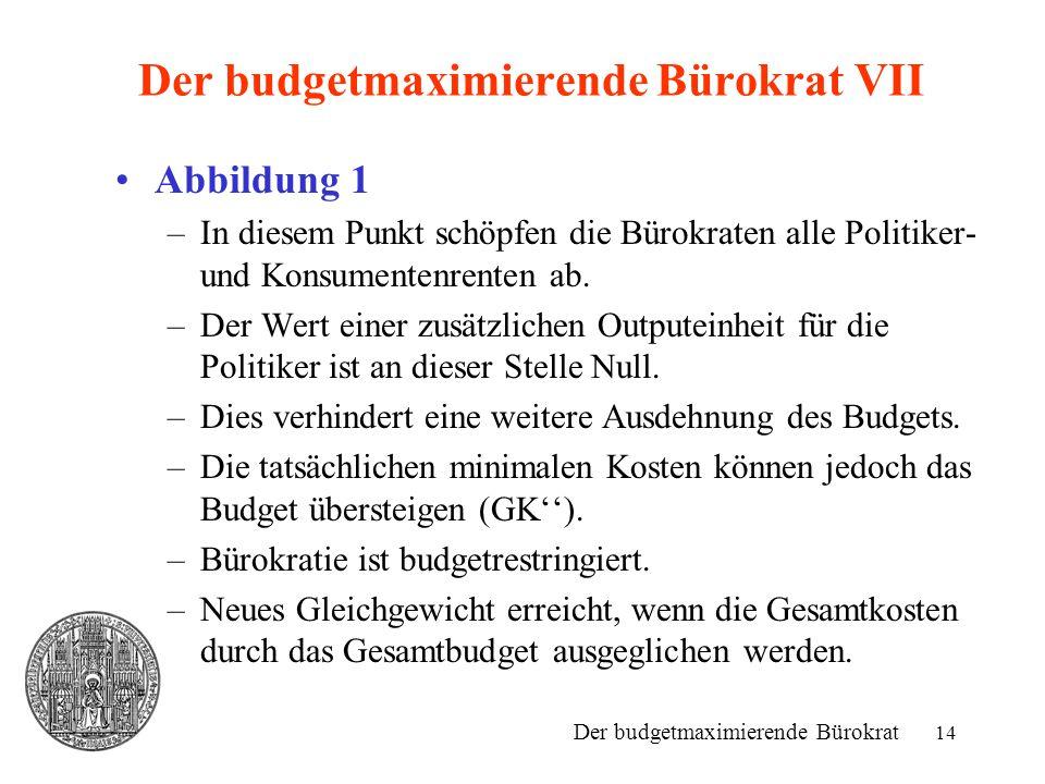 14 Der budgetmaximierende Bürokrat VII Abbildung 1 –In diesem Punkt schöpfen die Bürokraten alle Politiker- und Konsumentenrenten ab. –Der Wert einer