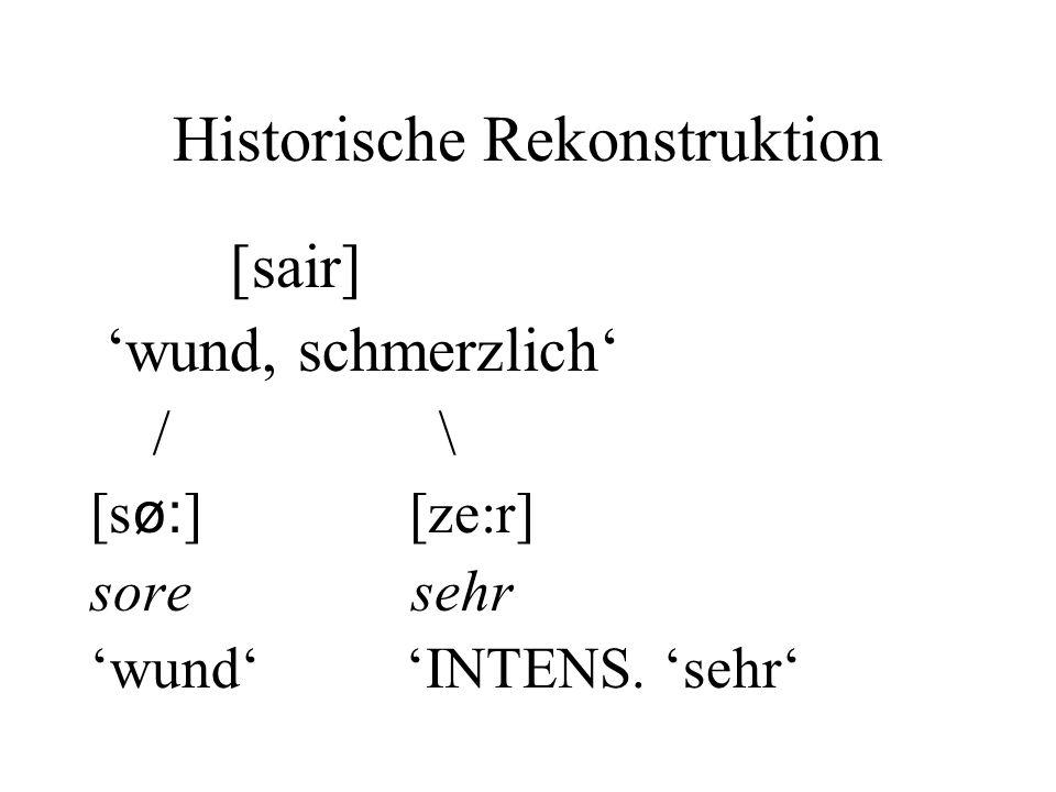Historische Rekonstruktion [sair] 'wund, schmerzlich' / \ [s ø: ] [ze:r] sore sehr 'wund' 'INTENS. 'sehr'