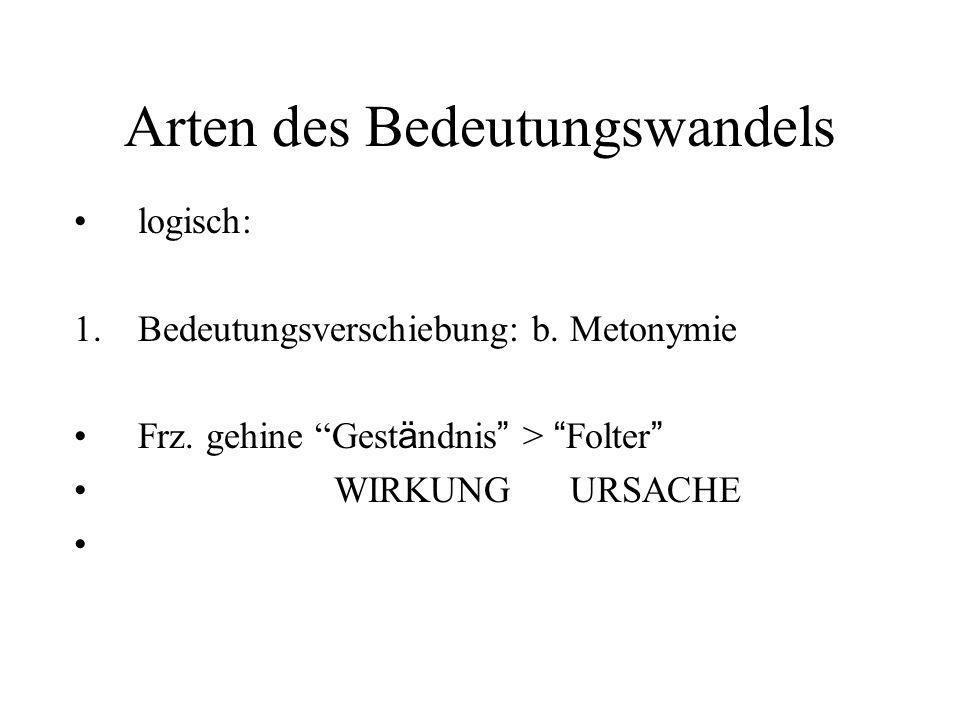 "Arten des Bedeutungswandels logisch: 1.Bedeutungsverschiebung: b. Metonymie Frz. gehine ""Gest ä ndnis "" > "" Folter "" WIRKUNG URSACHE"