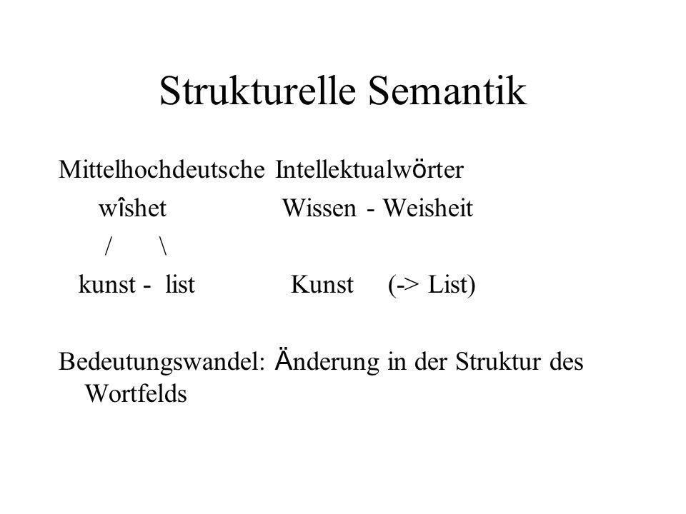 Strukturelle Semantik Mittelhochdeutsche Intellektualw ö rter w î shet Wissen - Weisheit / \ kunst - list Kunst (-> List) Bedeutungswandel: Ä nderung