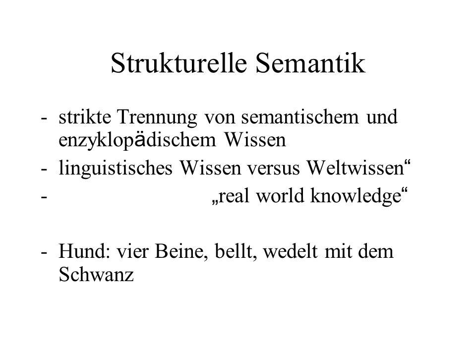 """Strukturelle Semantik -strikte Trennung von semantischem und enzyklop ä dischem Wissen -linguistisches Wissen versus Weltwissen """" - """" real world knowl"""
