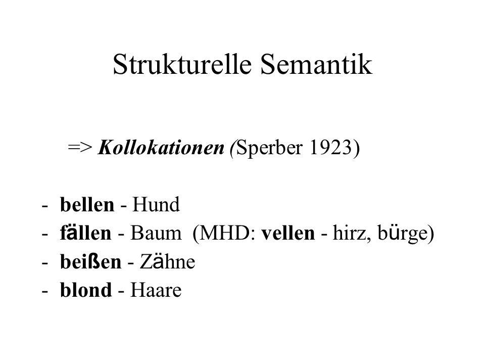 Strukturelle Semantik => Kollokationen (Sperber 1923) -bellen - Hund -f ä llen - Baum (MHD: vellen - hirz, b ü rge) -bei ß en - Z ä hne -blond - Haare