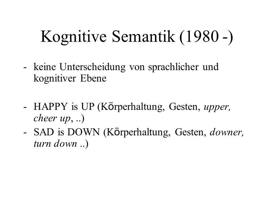 Kognitive Semantik (1980 -) -keine Unterscheidung von sprachlicher und kognitiver Ebene -HAPPY is UP (K ö rperhaltung, Gesten, upper, cheer up,..) -SA