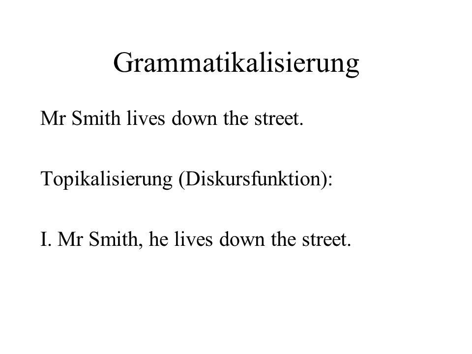 Grammatikalisierung Mr Smith lives down the street. Topikalisierung (Diskursfunktion): I. Mr Smith, he lives down the street.