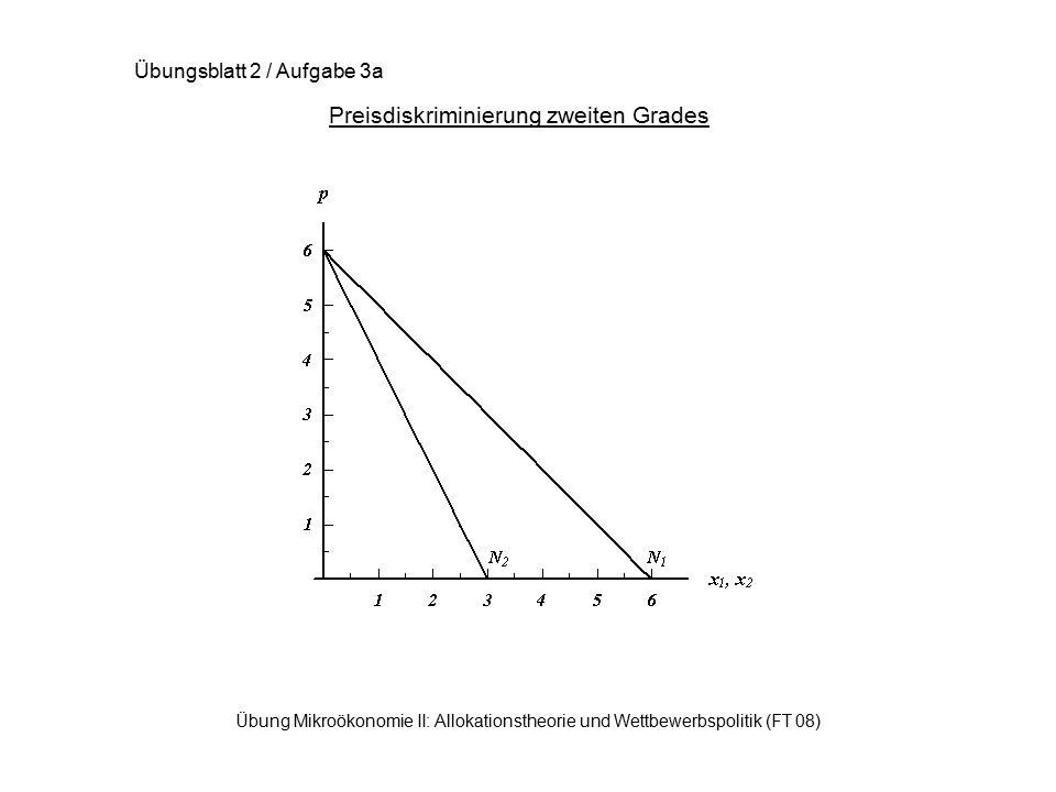 Übung Mikroökonomie II: Allokationstheorie und Wettbewerbspolitik (FT 08) Preisdiskriminierung zweiten Grades Übungsblatt 2 / Aufgabe 3a