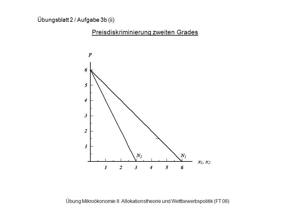 Übung Mikroökonomie II: Allokationstheorie und Wettbewerbspolitik (FT 08) Preisdiskriminierung zweiten Grades Übungsblatt 2 / Aufgabe 3b (ii)