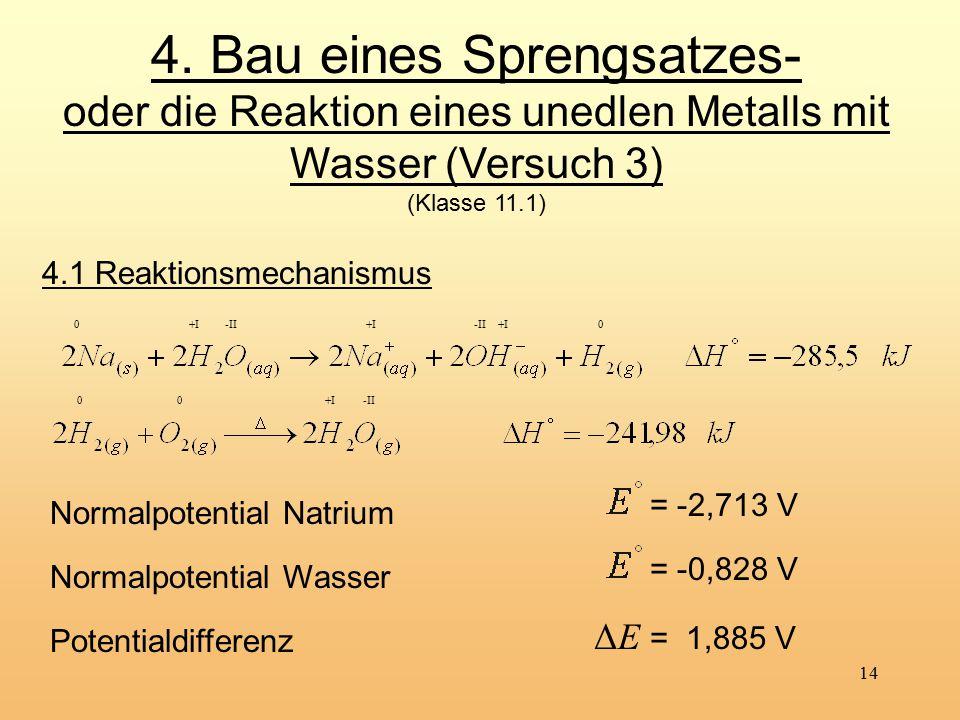 14 4. Bau eines Sprengsatzes- oder die Reaktion eines unedlen Metalls mit Wasser (Versuch 3) (Klasse 11.1) 4.1 Reaktionsmechanismus Normalpotential Na