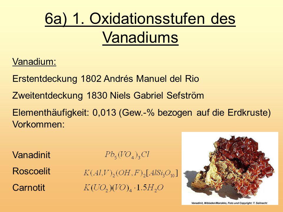 6a) 1. Oxidationsstufen des Vanadiums Vorkommen: Vanadinit Roscoelit Carnotit Vanadium: Erstentdeckung 1802 Andrés Manuel del Rio Zweitentdeckung 1830