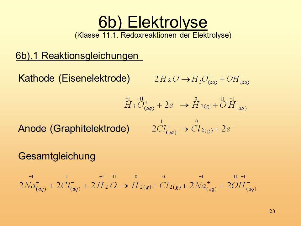 23 6b) Elektrolyse (Klasse 11.1. Redoxreaktionen der Elektrolyse) Kathode (Eisenelektrode) Anode (Graphitelektrode) Gesamtgleichung 6b).1 Reaktionsgle