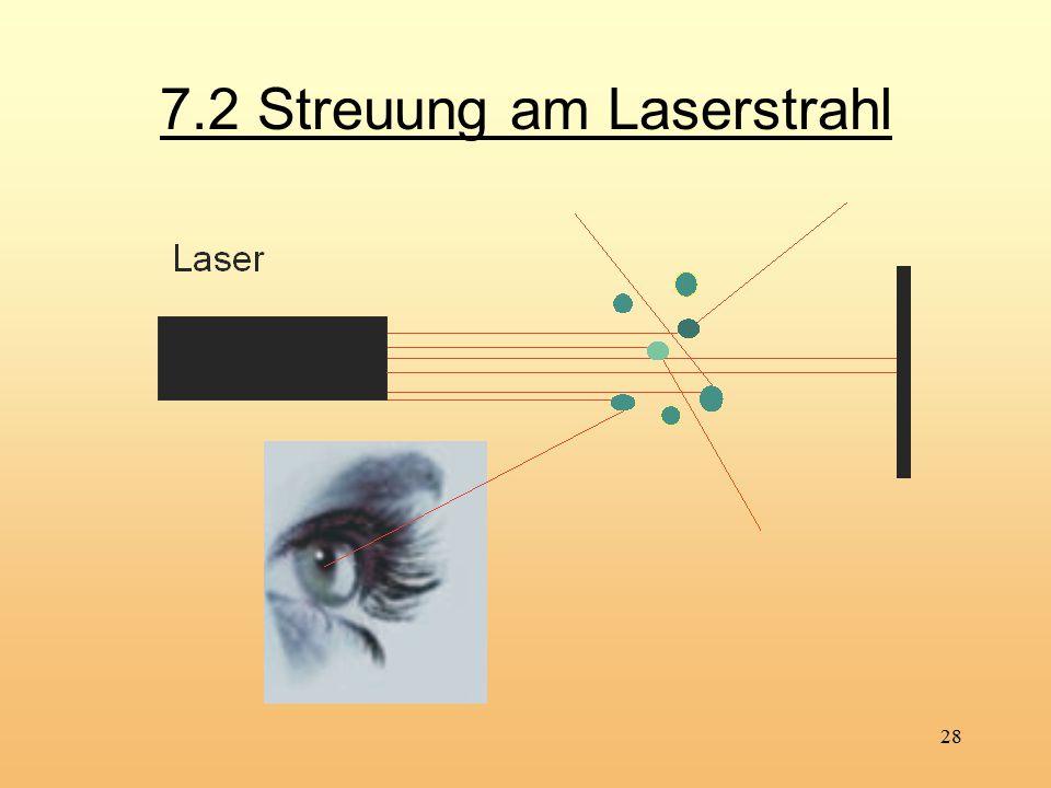 28 7.2 Streuung am Laserstrahl