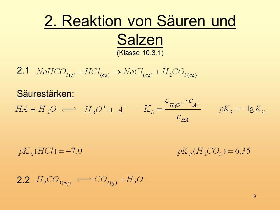 9 2. Reaktion von Säuren und Salzen (Klasse 10.3.1) Säurestärken: 2.1 2.2