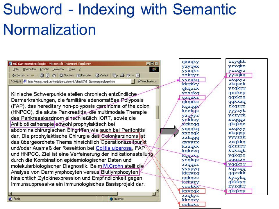 Subword - Indexing with Semantic Normalization qxxqky yxyqwx yyxqkx zzkqyz yyzqkq kkqkky qkqzzk yzxqkq qxqxkz qkqxkz kqxqqk kzzkqz yzqyyz yzkkzy xqkzq