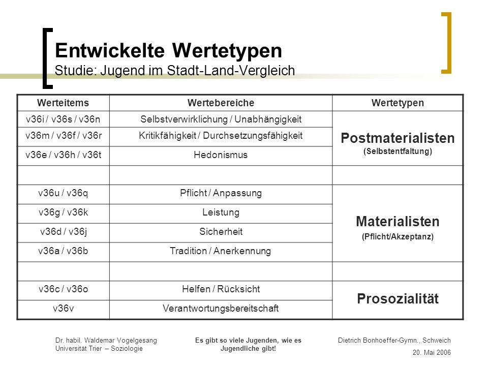 Dietrich Bonhoeffer-Gymn., Schweich 20. Mai 2006 Dr. habil. Waldemar Vogelgesang Universität Trier – Soziologie Es gibt so viele Jugenden, wie es Juge