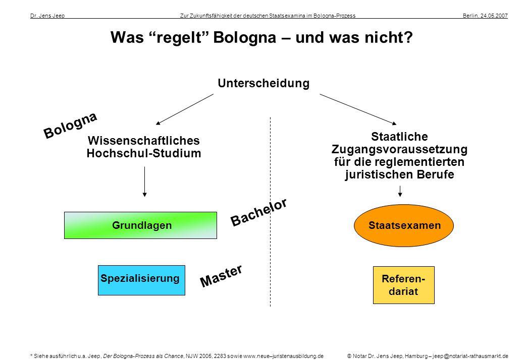 """Was """"regelt"""" Bologna – und was nicht? Dr. Jens Jeep ____________________ __Zur Zukunftsfähigkeit der deutschen Staatsexamina im Bologna-Prozess ___ _"""