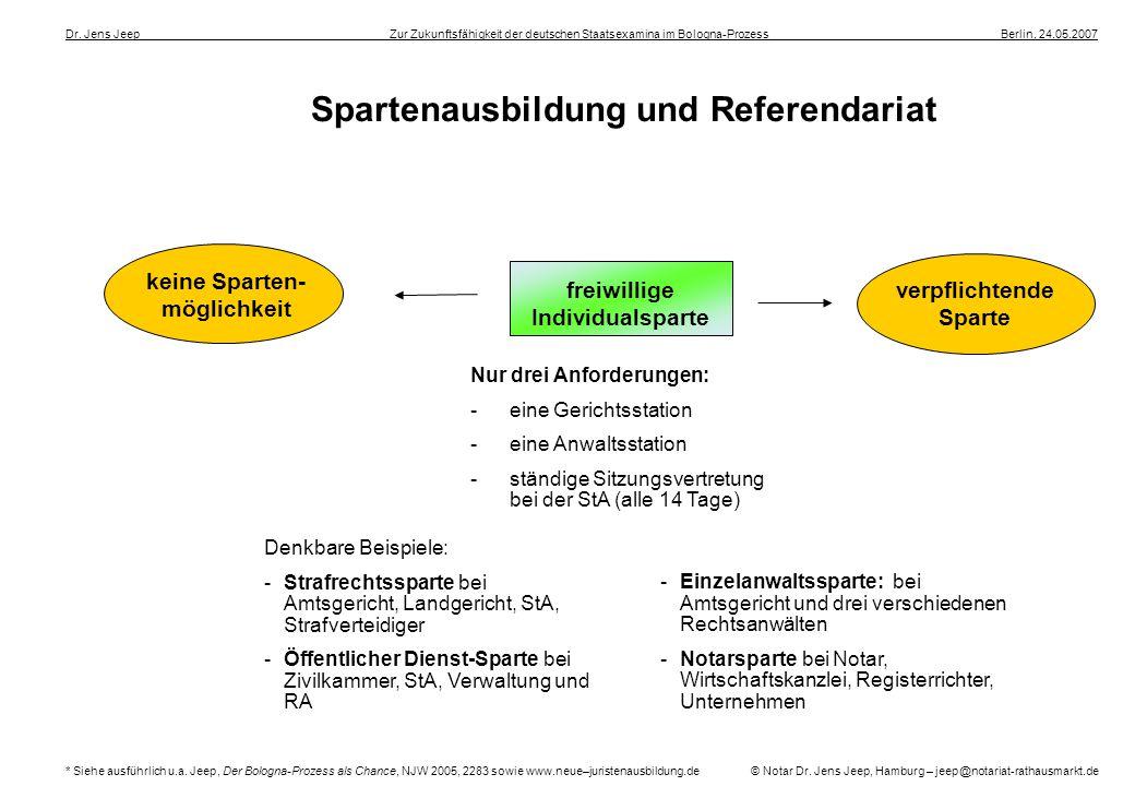 Spartenausbildung und Referendariat Dr. Jens Jeep ____________________ __Zur Zukunftsfähigkeit der deutschen Staatsexamina im Bologna-Prozess ___ _ __