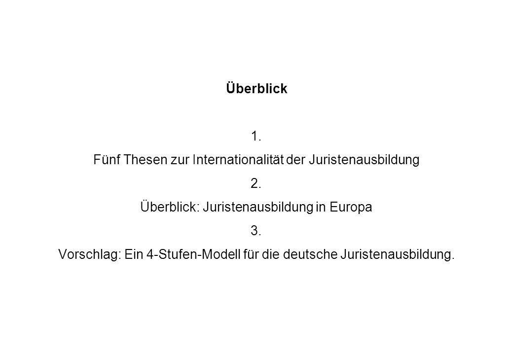 1.These Wir bilden zuerst und vor allem für eine Tätigkeit in Deutschland aus.