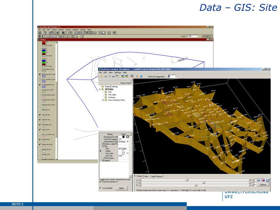 SEITE 3 Strukturmodell#Materialgruppen Feinsand Mittelsand Grobsand Schluff Ton Materialgruppen -> Datenverwaltung