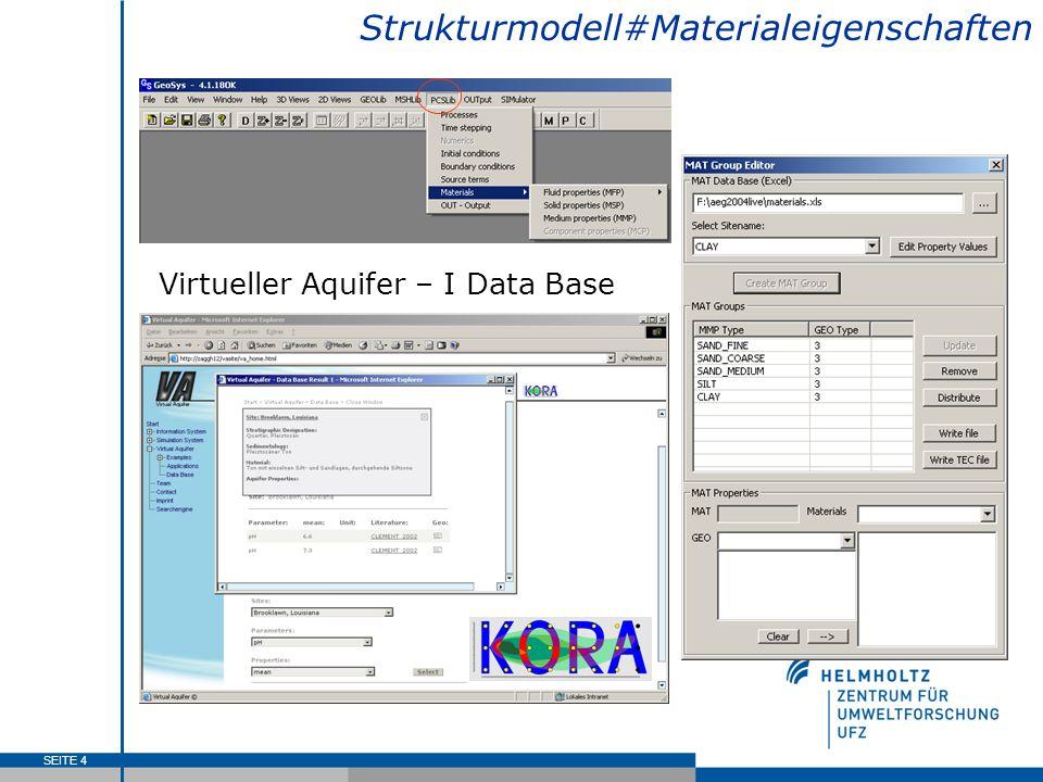 SEITE 5 Strukturmodell#Visualisierung