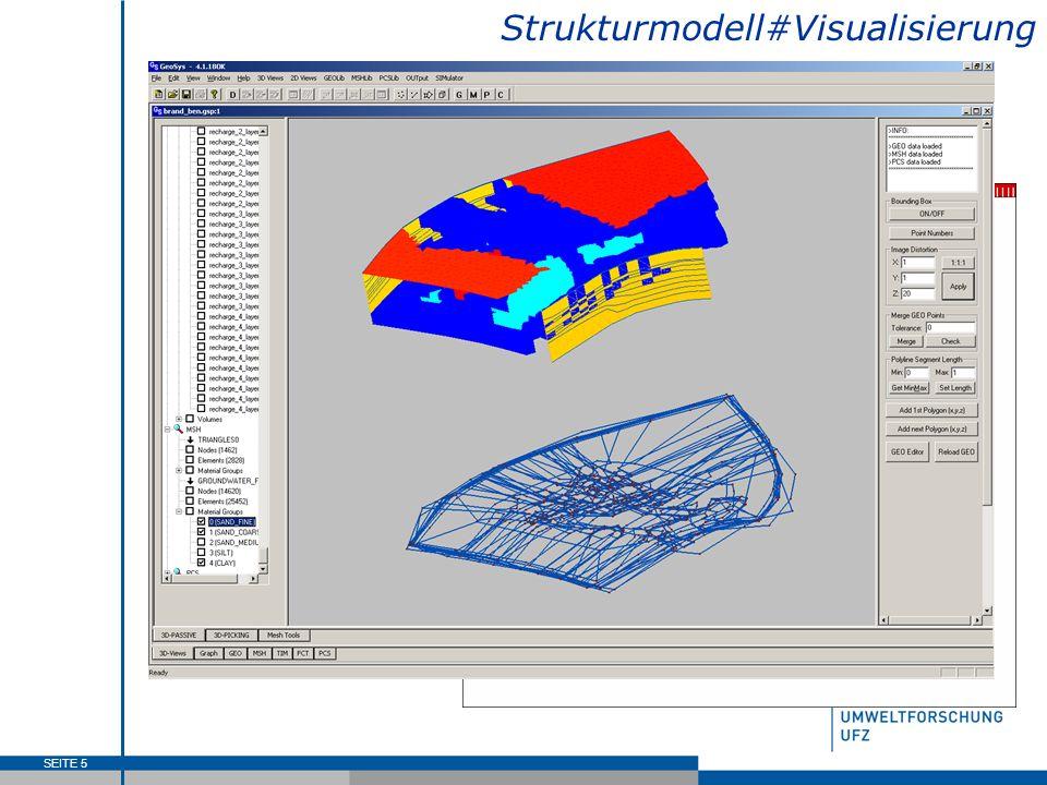 SEITE 6 Domain Decomposition Application 3D NEC SX8 HLRS Stuttgart 15 TeraFlops