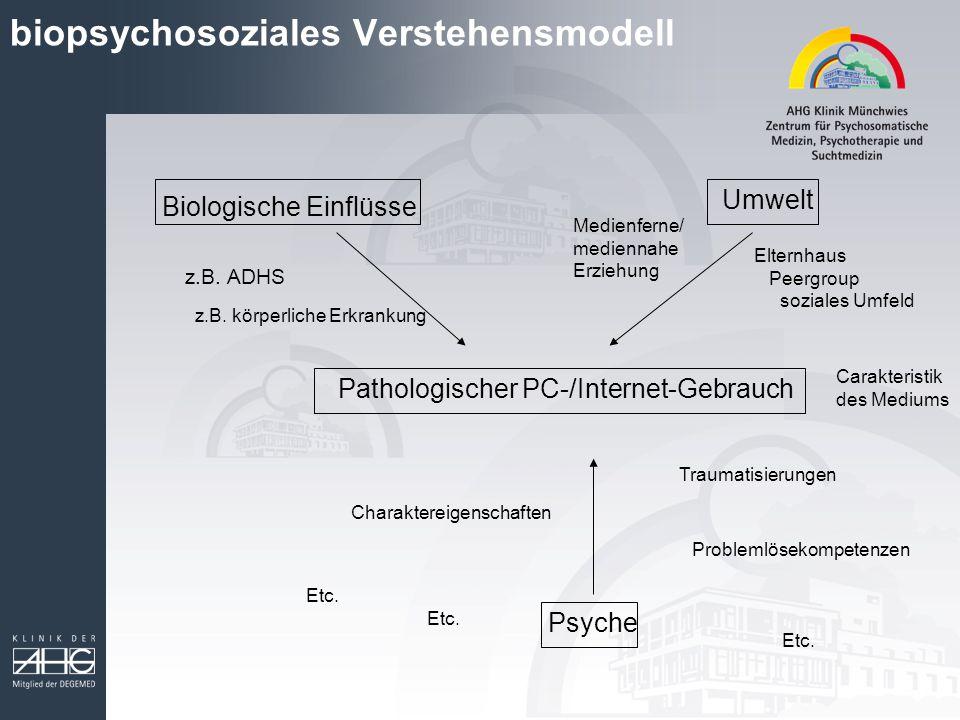 biopsychosoziales Verstehensmodell Pathologischer PC-/Internet-Gebrauch Biologische Einflüsse z.B.