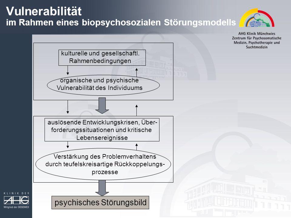 Vulnerabilität im Rahmen eines biopsychosozialen Störungsmodells Verstärkung des Problemverhaltens durch teufelskreisartige Rückkoppelungs- prozesse kulturelle und gesellschaftl.