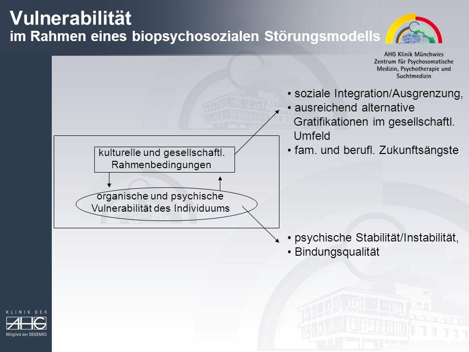 Vulnerabilität im Rahmen eines biopsychosozialen Störungsmodells kulturelle und gesellschaftl. Rahmenbedingungen organische und psychische Vulnerabili
