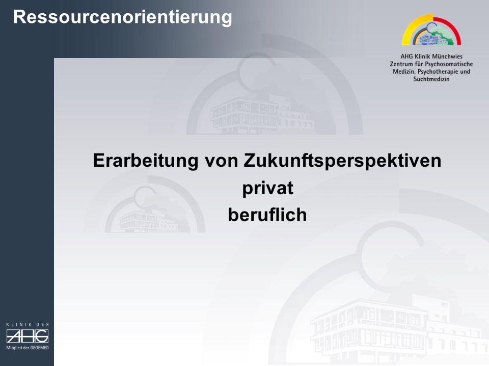 Ressourcenorientierung Erarbeitung von Zukunftsperspektiven privat beruflich