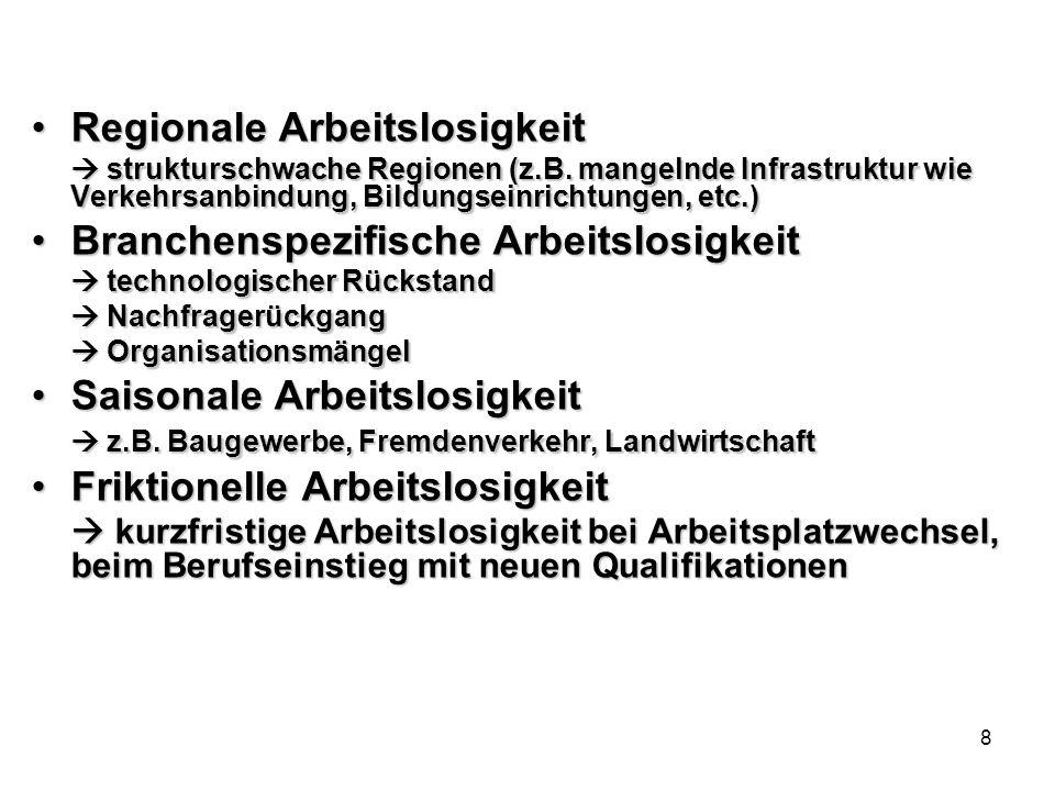 8 Regionale ArbeitslosigkeitRegionale Arbeitslosigkeit  strukturschwache Regionen (z.B.