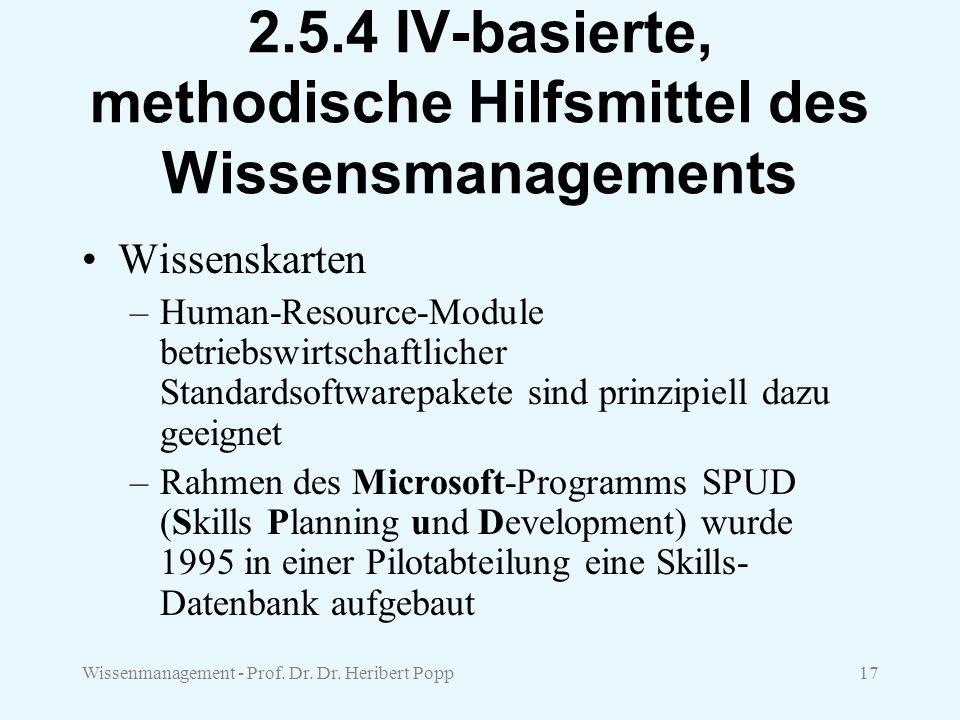 Wissenmanagement - Prof. Dr. Dr. Heribert Popp17 2.5.4 IV-basierte, methodische Hilfsmittel des Wissensmanagements Wissenskarten –Human-Resource-Modul