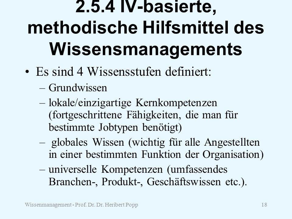 Wissenmanagement - Prof. Dr. Dr. Heribert Popp18 2.5.4 IV-basierte, methodische Hilfsmittel des Wissensmanagements Es sind 4 Wissensstufen definiert: